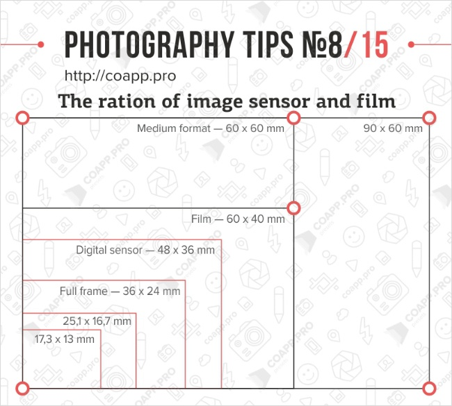 tips for photographer