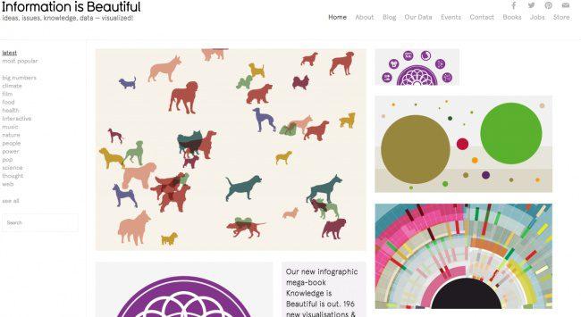 inspirational websites on the net 20