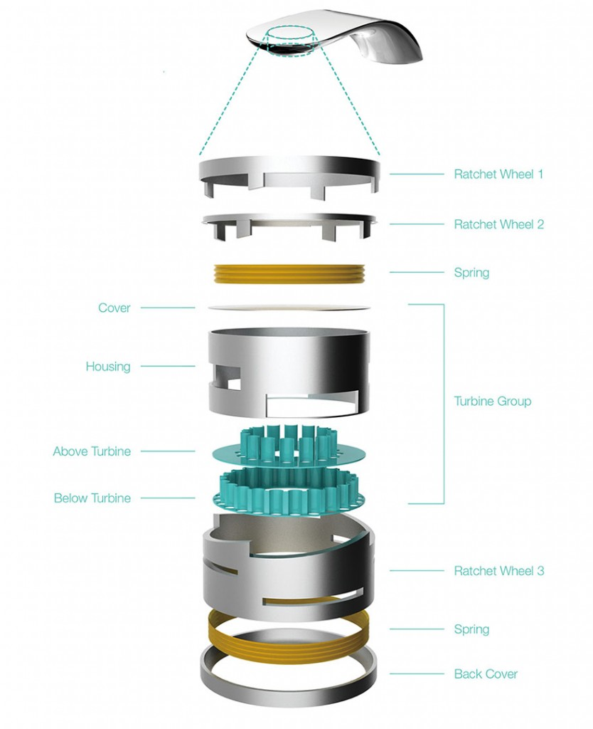 faucet design saves water 5