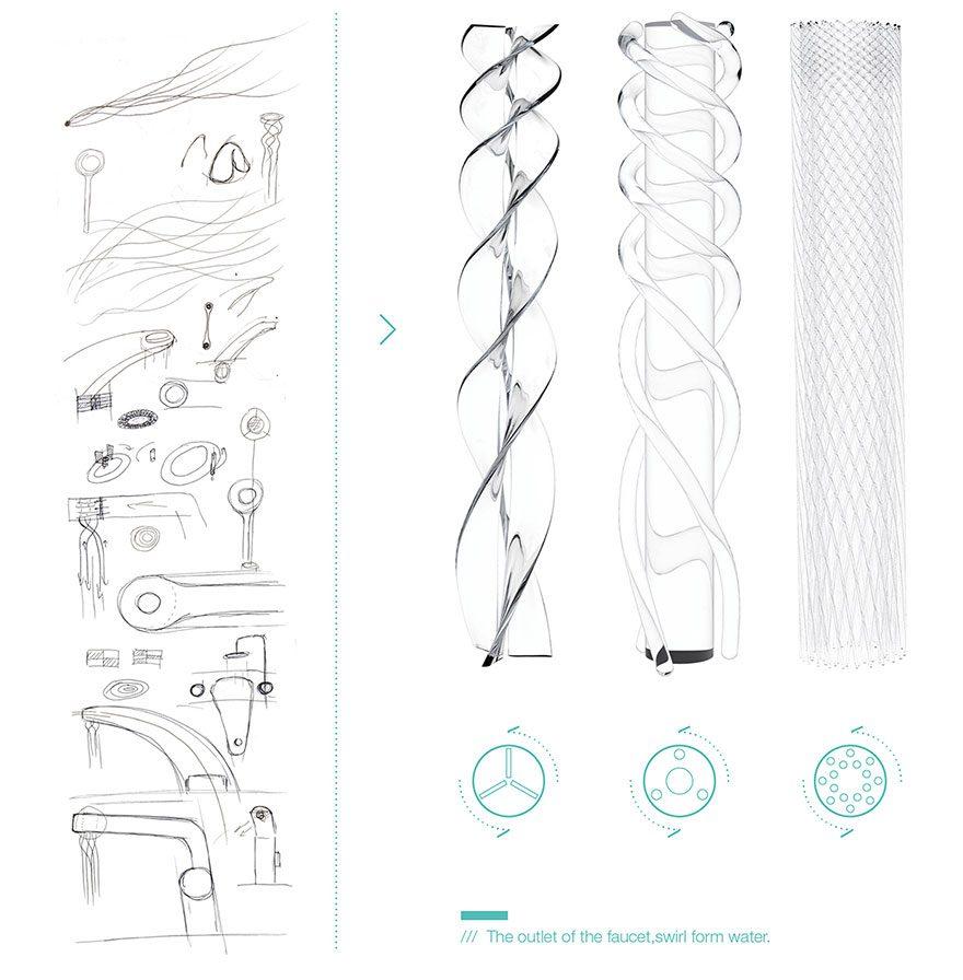 faucet design saves water 6